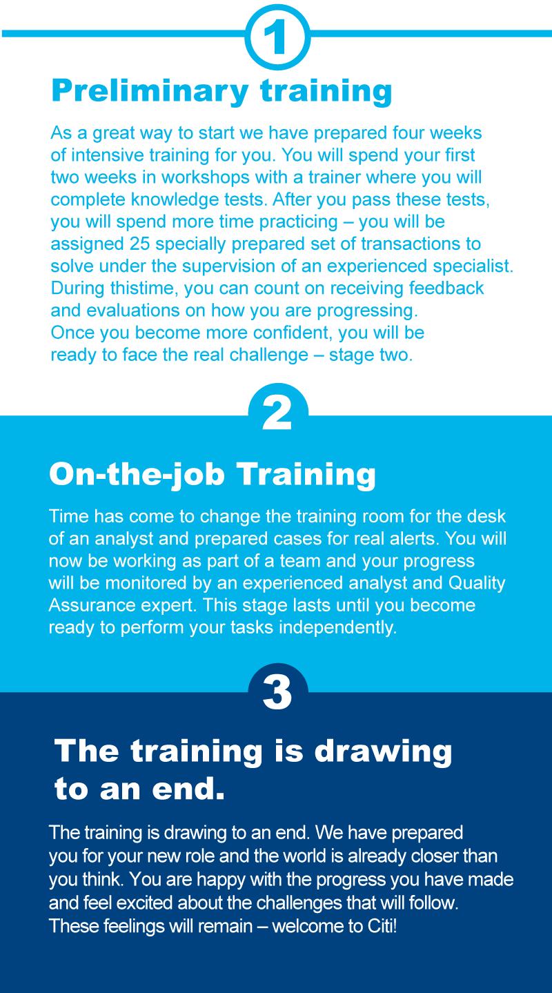 how to start career in aml