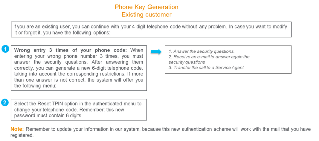 Phone Key Generation - Existing Client
